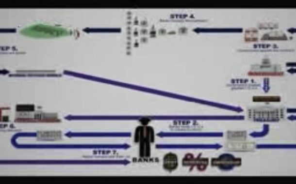 جلسه10 - فیلم: اقتصادجهانی و خلق پول بانکی